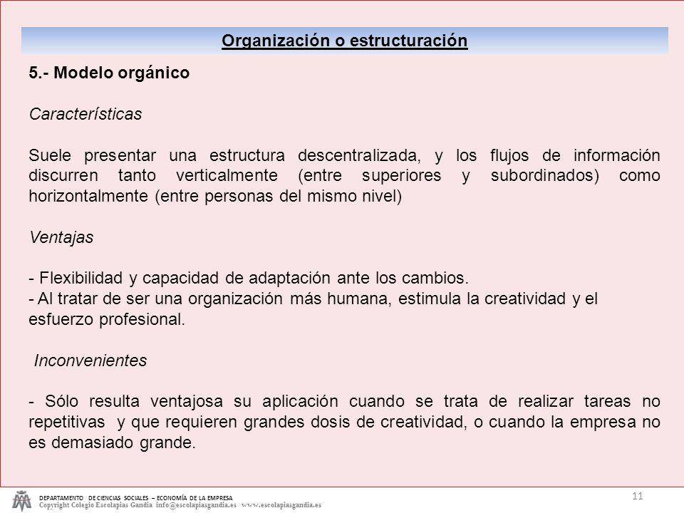 DEPARTAMENTO DE CIENCIAS SOCIALES – ECONOMÍA DE LA EMPRESA Copyright Colegio Escolapias Gandia info@escolapiasgandia.es www.escolapiasgandia.es 11 Org