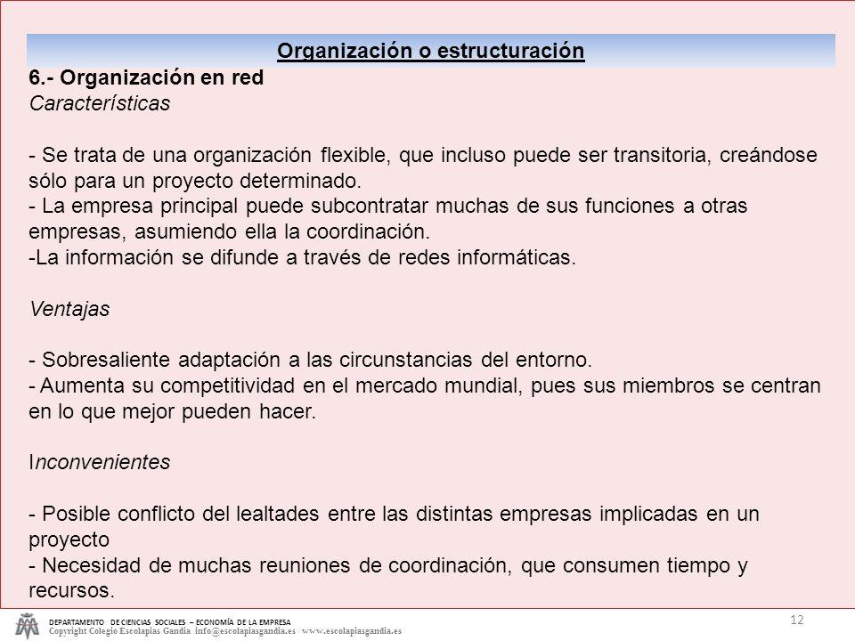 DEPARTAMENTO DE CIENCIAS SOCIALES – ECONOMÍA DE LA EMPRESA Copyright Colegio Escolapias Gandia info@escolapiasgandia.es www.escolapiasgandia.es 12 Org