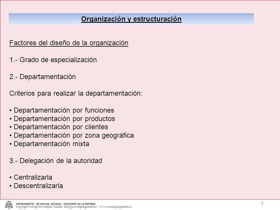 DEPARTAMENTO DE CIENCIAS SOCIALES – ECONOMÍA DE LA EMPRESA Copyright Colegio Escolapias Gandia info@escolapiasgandia.es www.escolapiasgandia.es 4 Orga