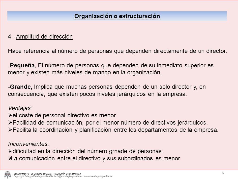 DEPARTAMENTO DE CIENCIAS SOCIALES – ECONOMÍA DE LA EMPRESA Copyright Colegio Escolapias Gandia info@escolapiasgandia.es www.escolapiasgandia.es 6 Orga