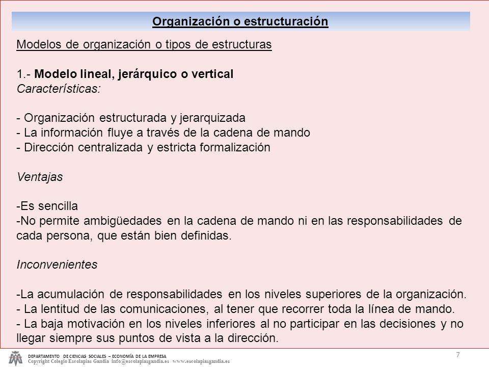 DEPARTAMENTO DE CIENCIAS SOCIALES – ECONOMÍA DE LA EMPRESA Copyright Colegio Escolapias Gandia info@escolapiasgandia.es www.escolapiasgandia.es 7 Orga
