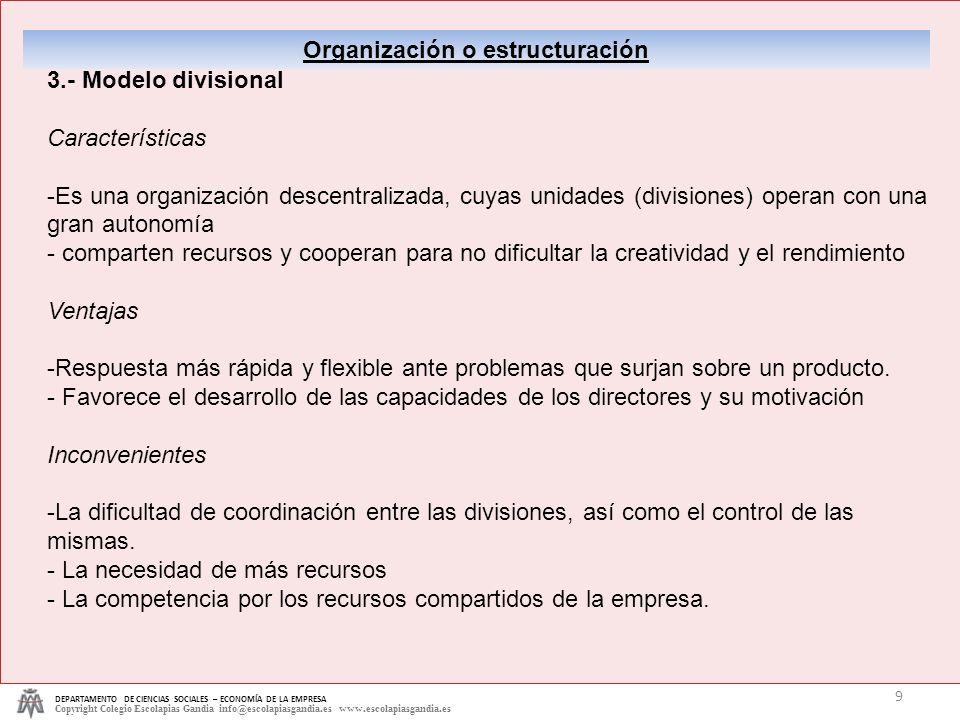 DEPARTAMENTO DE CIENCIAS SOCIALES – ECONOMÍA DE LA EMPRESA Copyright Colegio Escolapias Gandia info@escolapiasgandia.es www.escolapiasgandia.es 20