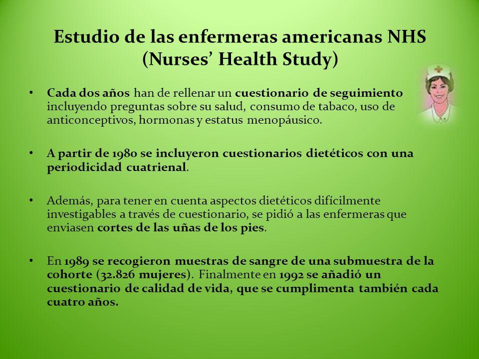 Estudio de las enfermeras americanas NHS (Nurses Health Study) Cada dos años han de rellenar un cuestionario de seguimiento incluyendo preguntas sobre