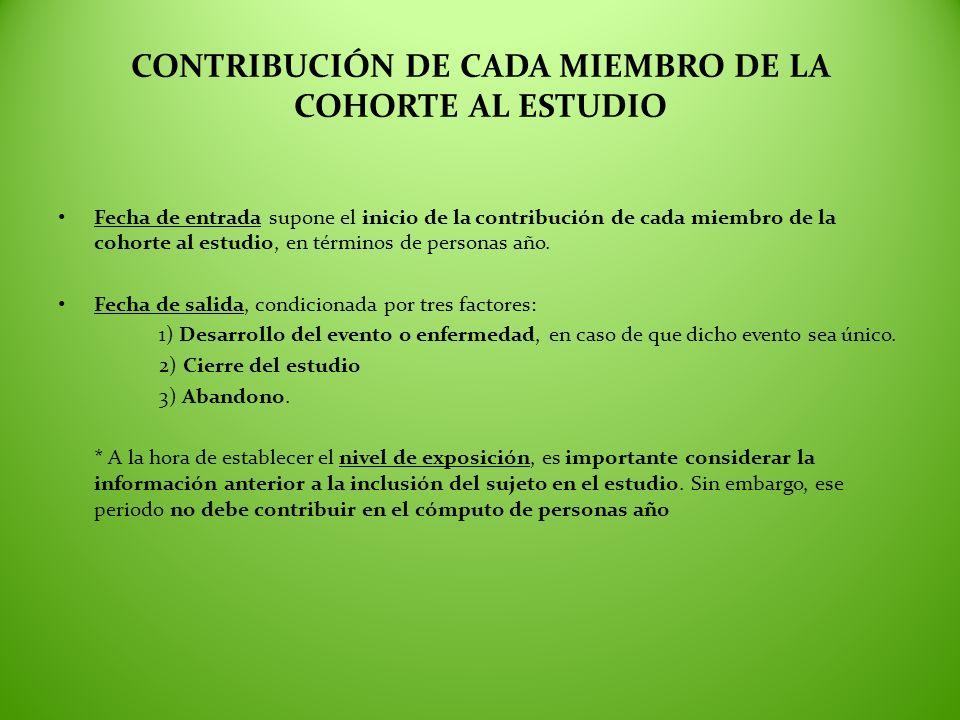 CONTRIBUCIÓN DE CADA MIEMBRO DE LA COHORTE AL ESTUDIO Fecha de entrada supone el inicio de la contribución de cada miembro de la cohorte al estudio, e