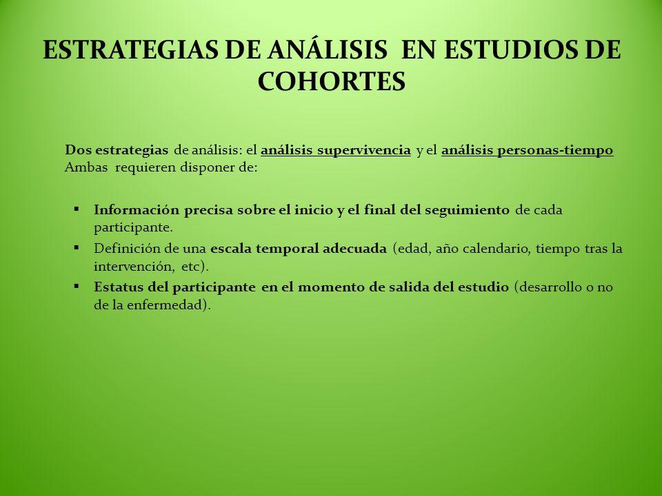 ESTRATEGIAS DE ANÁLISIS EN ESTUDIOS DE COHORTES Dos estrategias de análisis: el análisis supervivencia y el análisis personas-tiempo Ambas requieren d