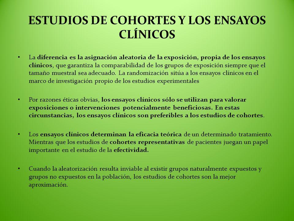 ESTUDIOS DE COHORTES Y LOS ENSAYOS CLÍNICOS La diferencia es la asignación aleatoria de la exposición, propia de los ensayos clínicos, que garantiza l