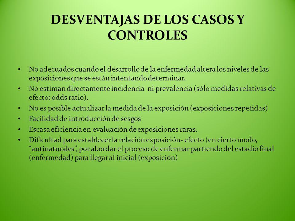 DESVENTAJAS DE LOS CASOS Y CONTROLES No adecuados cuando el desarrollo de la enfermedad altera los niveles de las exposiciones que se están intentando