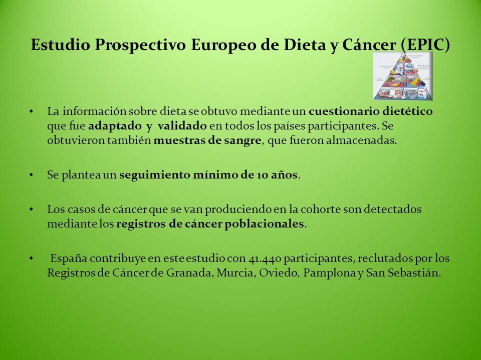 La información sobre dieta se obtuvo mediante un cuestionario dietético que fue adaptado y validado en todos los países participantes. Se obtuvieron t