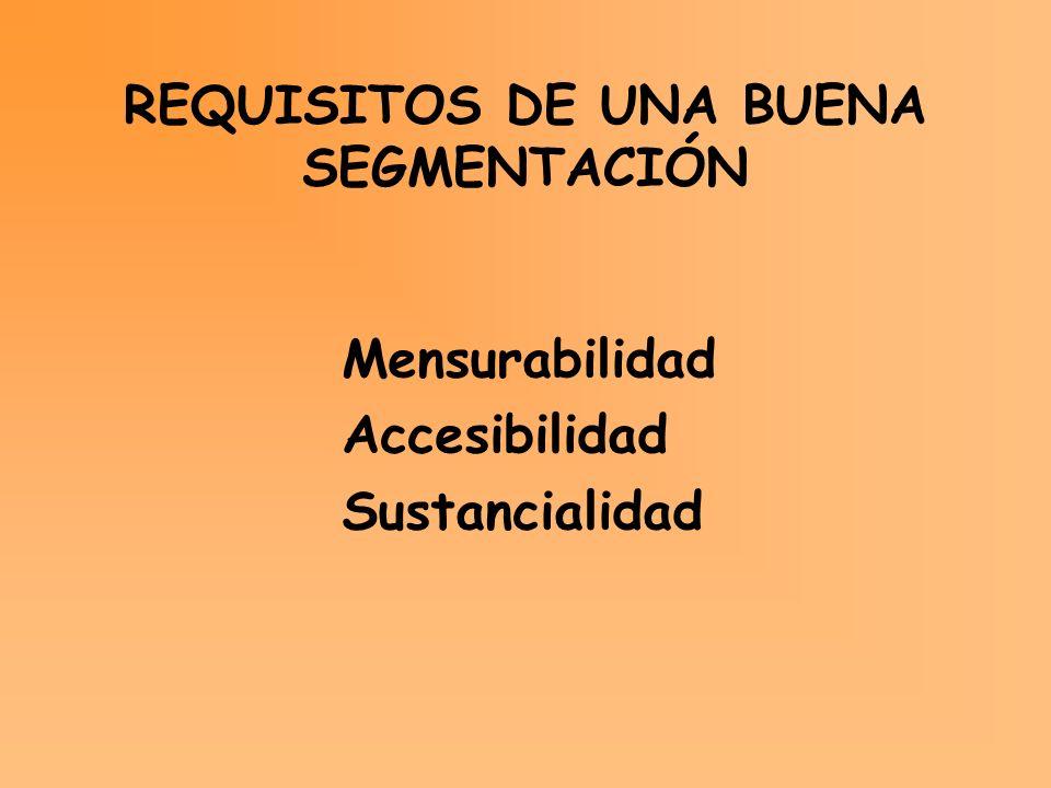 REQUISITOS DE UNA BUENA SEGMENTACIÓN Mensurabilidad Accesibilidad Sustancialidad