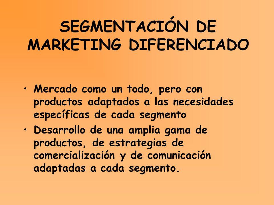 SEGMENTACIÓN DE MARKETING DIFERENCIADO Mercado como un todo, pero con productos adaptados a las necesidades específicas de cada segmento Desarrollo de