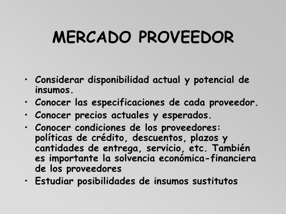 MERCADO PROVEEDOR Considerar disponibilidad actual y potencial de insumos. Conocer las especificaciones de cada proveedor. Conocer precios actuales y