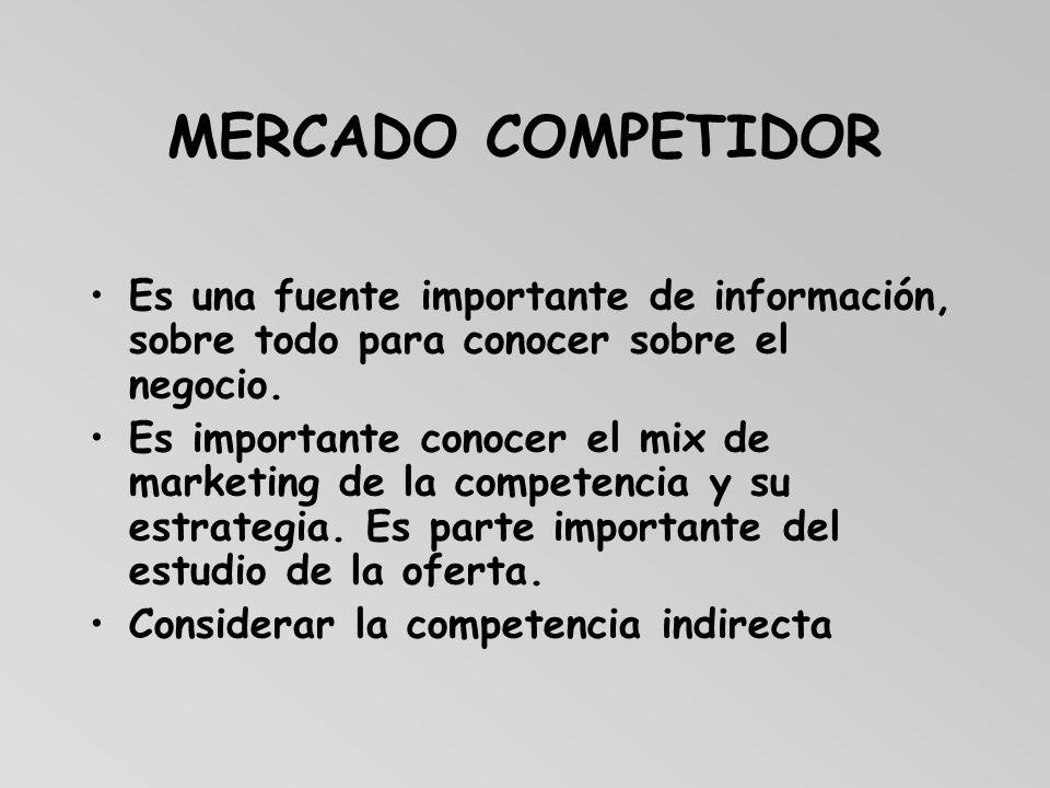 MERCADO COMPETIDOR Es una fuente importante de información, sobre todo para conocer sobre el negocio. Es importante conocer el mix de marketing de la