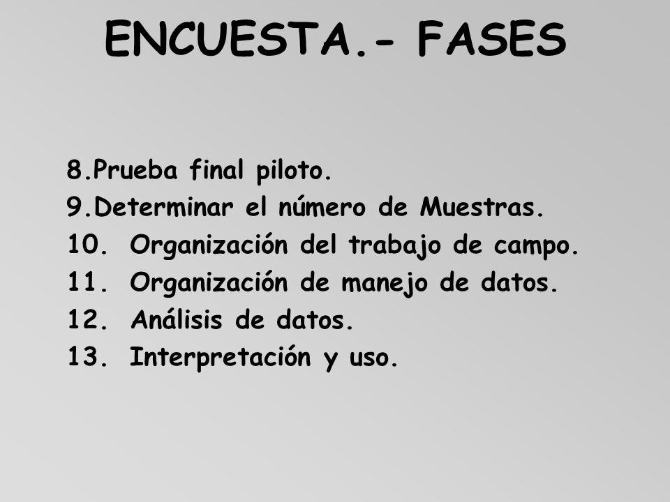 ENCUESTA.- FASES 8.Prueba final piloto. 9.Determinar el número de Muestras. 10.Organización del trabajo de campo. 11.Organización de manejo de datos.