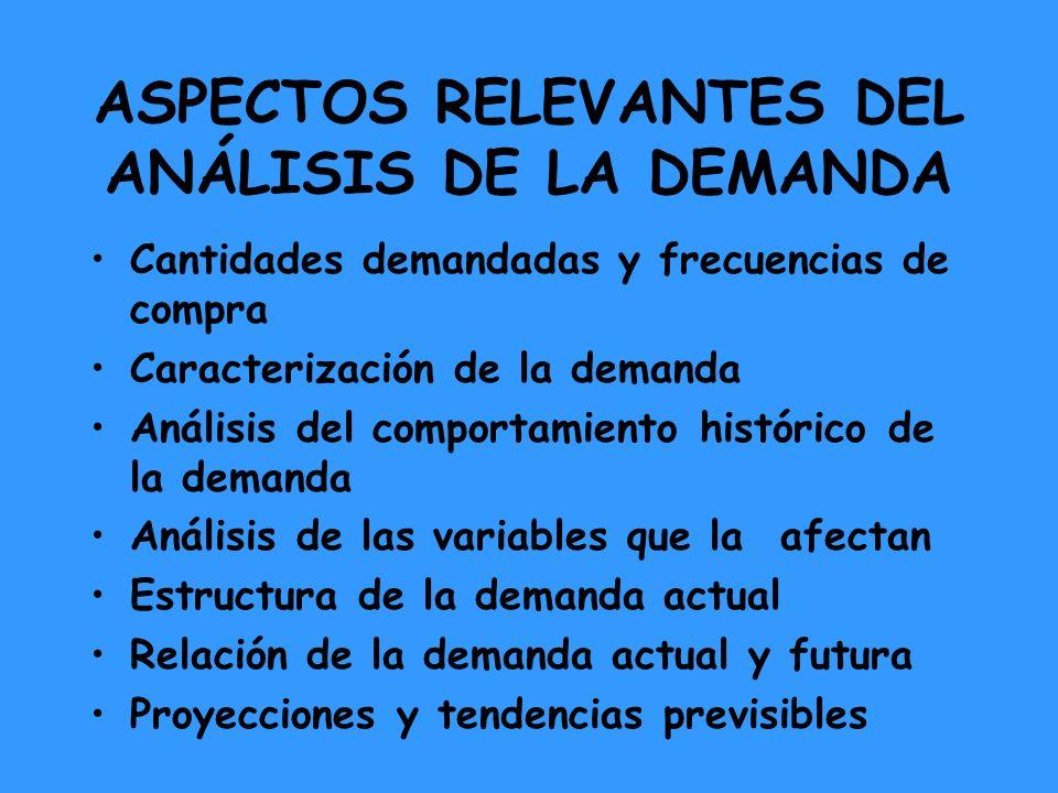 ASPECTOS RELEVANTES DEL ANÁLISIS DE LA DEMANDA Cantidades demandadas y frecuencias de compra Caracterización de la demanda Análisis del comportamiento