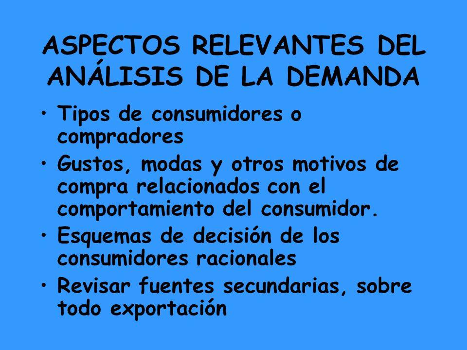 ASPECTOS RELEVANTES DEL ANÁLISIS DE LA DEMANDA Tipos de consumidores o compradores Gustos, modas y otros motivos de compra relacionados con el comport