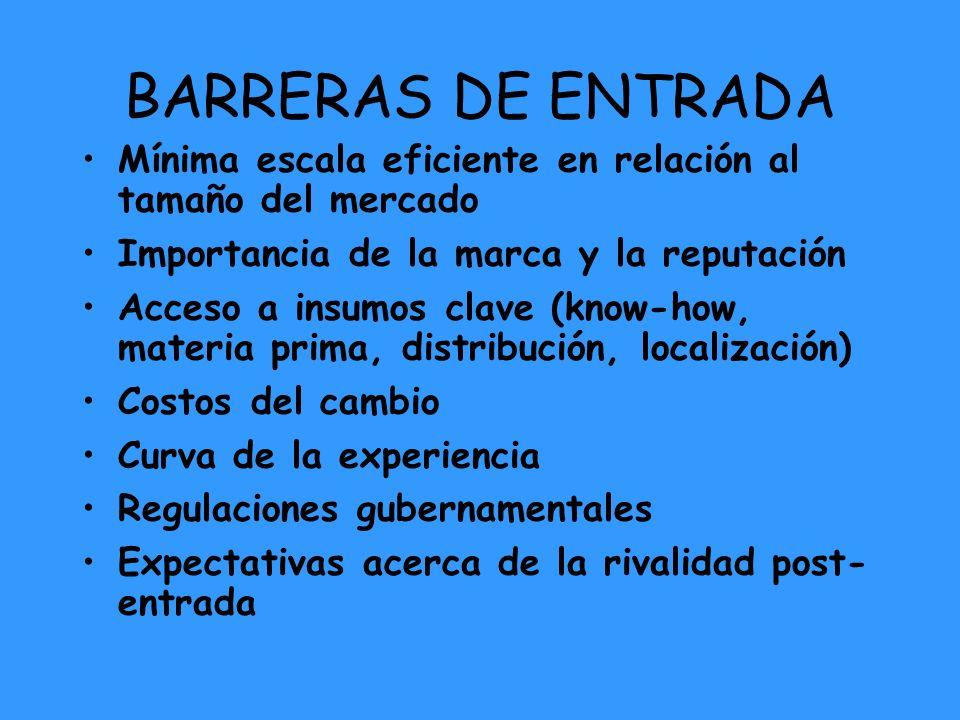 BARRERAS DE ENTRADA Mínima escala eficiente en relación al tamaño del mercado Importancia de la marca y la reputación Acceso a insumos clave (know-how
