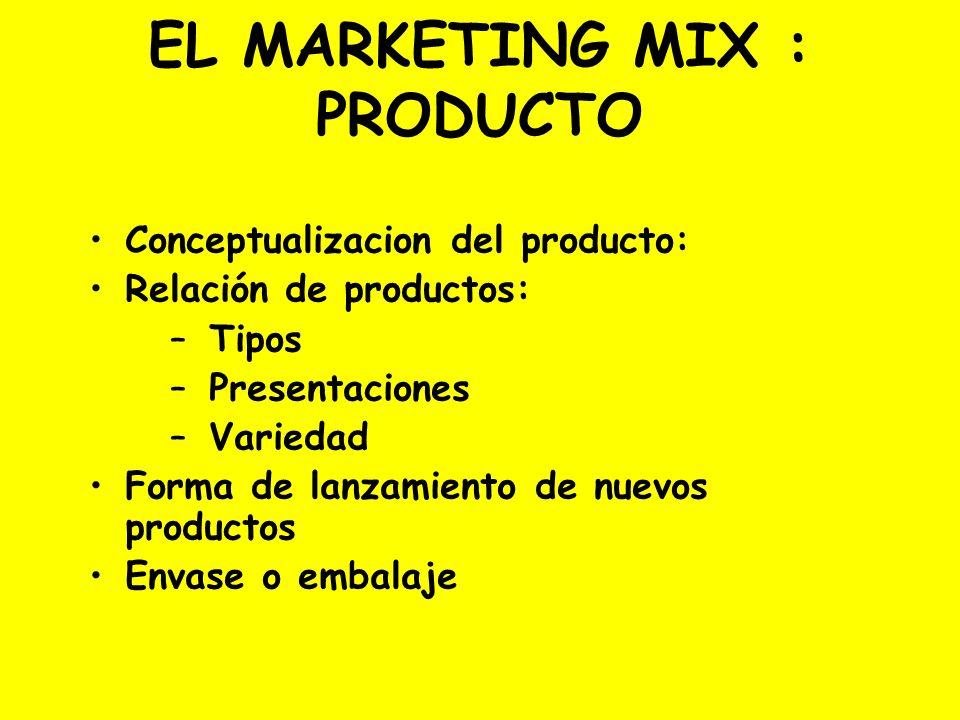 EL MARKETING MIX : PRODUCTO Conceptualizacion del producto: Relación de productos: –Tipos –Presentaciones –Variedad Forma de lanzamiento de nuevos pro