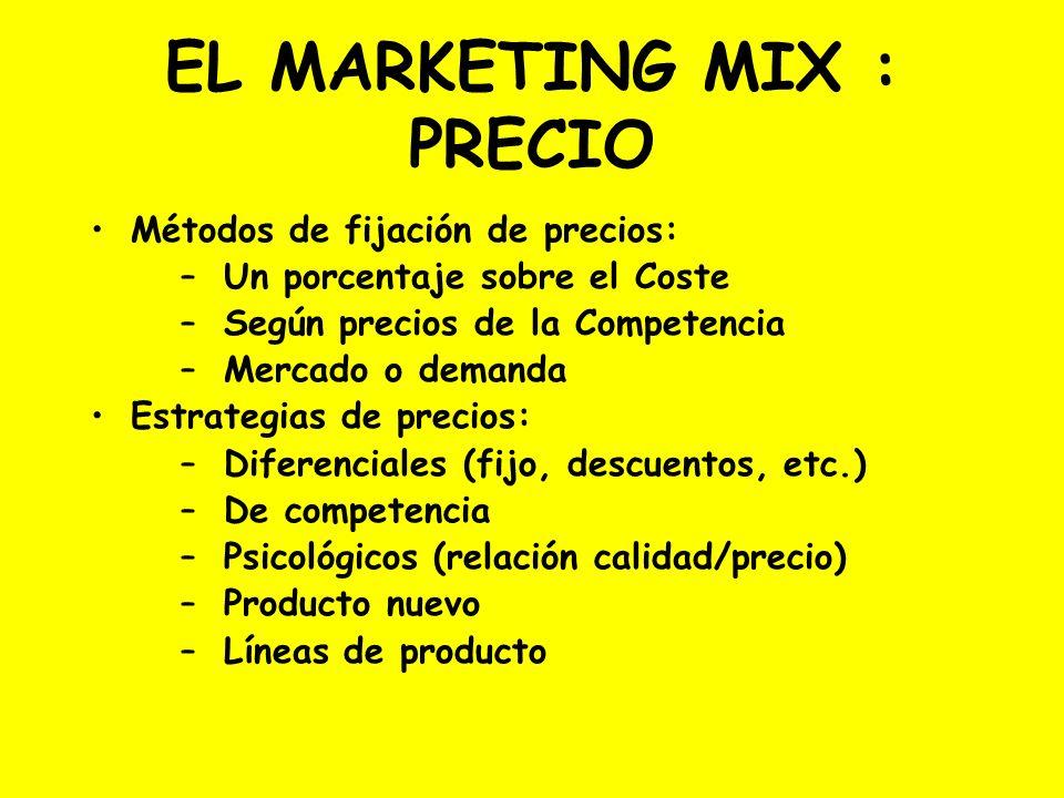 EL MARKETING MIX : PRECIO Métodos de fijación de precios: –Un porcentaje sobre el Coste –Según precios de la Competencia –Mercado o demanda Estrategia
