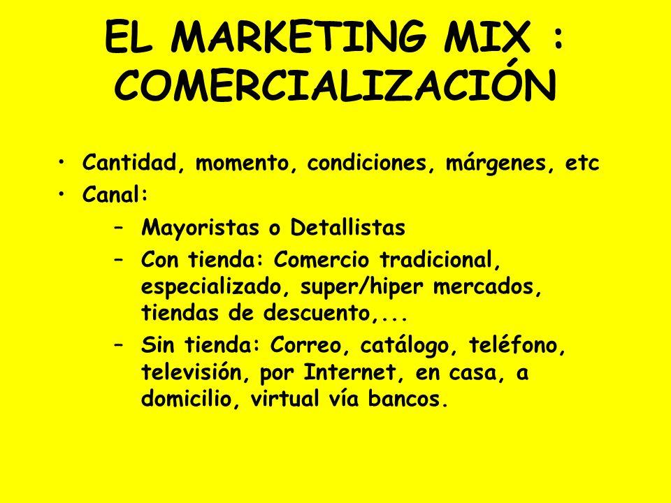 EL MARKETING MIX : COMERCIALIZACIÓN Cantidad, momento, condiciones, márgenes, etc Canal: –Mayoristas o Detallistas –Con tienda: Comercio tradicional,