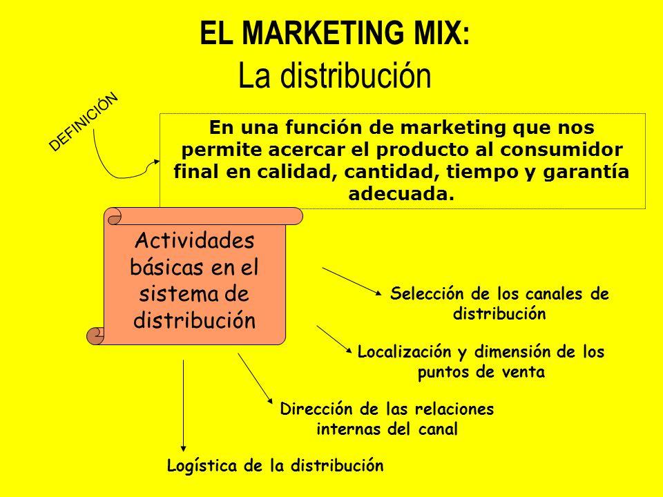 En una función de marketing que nos permite acercar el producto al consumidor final en calidad, cantidad, tiempo y garantía adecuada. DEFINICIÓN Activ