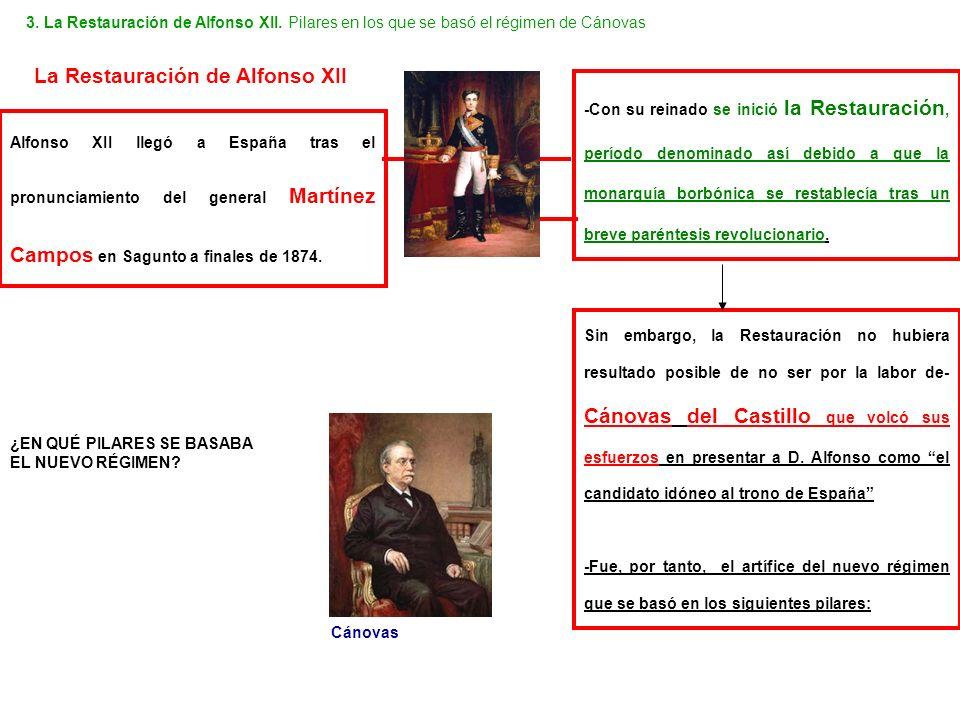 Alfonso XII llegó a España tras el pronunciamiento del general Martínez Campos en Sagunto a finales de 1874. La Restauración de Alfonso XII -Con su re