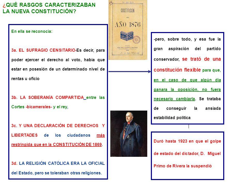 En ella se reconocía: 3a. EL SUFRAGIO CENSITARIO-Es decir, para poder ejercer el derecho al voto, había que estar en posesión de un determinado nivel