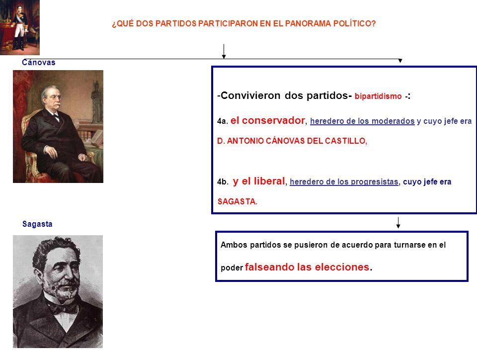 -Convivieron dos partidos- bipartidismo - : 4a. el conservador, heredero de los moderados y cuyo jefe era D. ANTONIO CÁNOVAS DEL CASTILLO, 4b. y el li