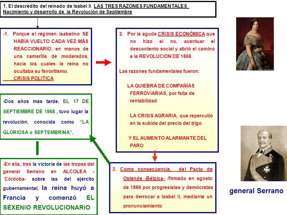 1. El descrédito del reinado de Isabel II. LAS TRES RAZONES FUNDAMENTALES. Nacimiento y desarrollo de la Revolución de Septiembre 2. Por la aguda CRIS