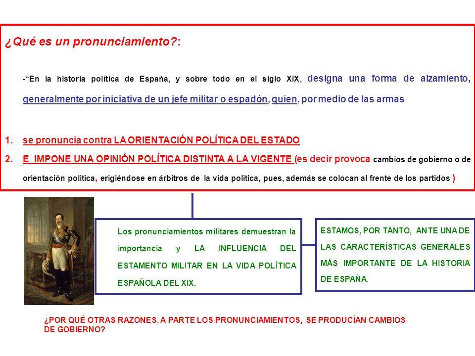 ¿Qué es un pronunciamiento?: -En la historia política de España, y sobre todo en el siglo XIX, designa una forma de alzamiento, generalmente por inici