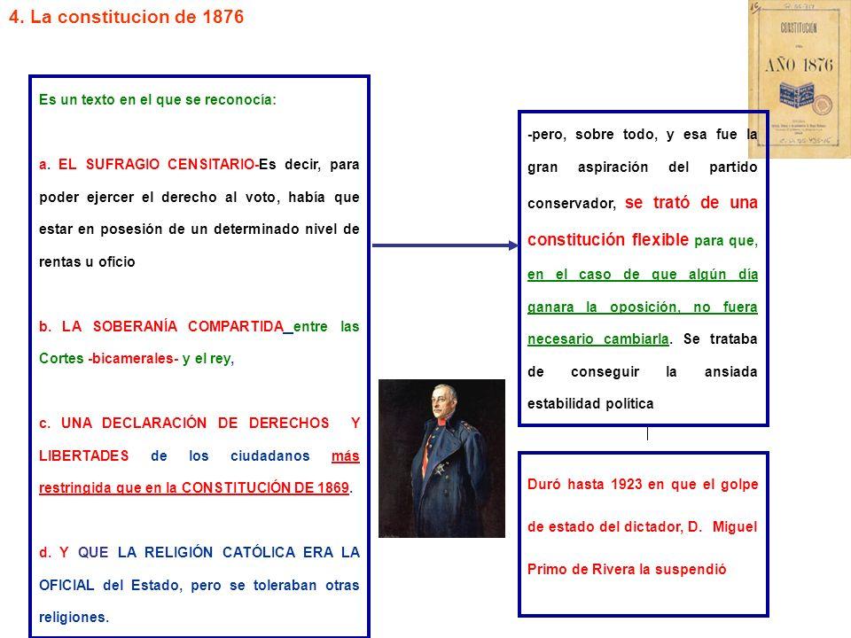 Es un texto en el que se reconocía: a. EL SUFRAGIO CENSITARIO-Es decir, para poder ejercer el derecho al voto, había que estar en posesión de un deter