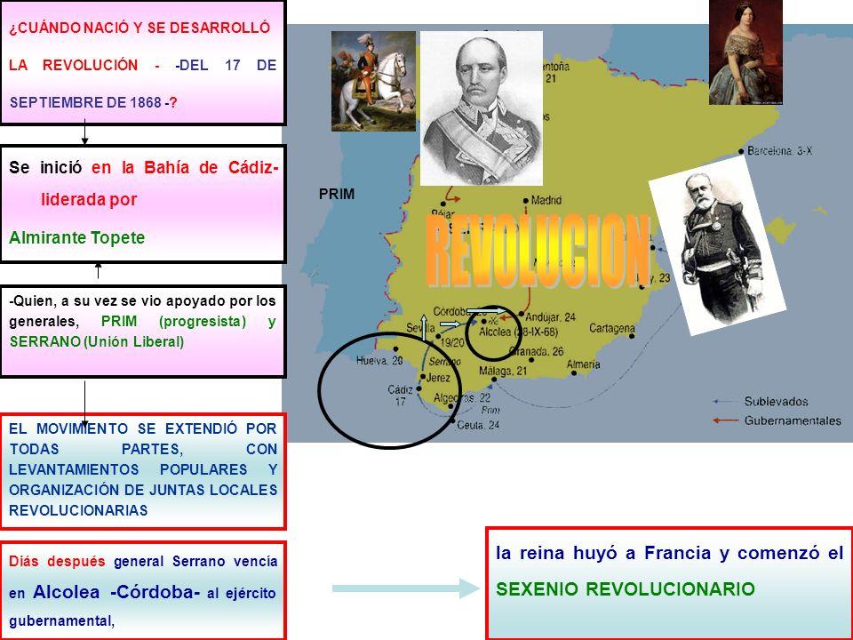 Diás después general Serrano vencía en Alcolea -Córdoba- al ejército gubernamental, Se inició en la Bahía de Cádiz- liderada por Almirante Topete EL M