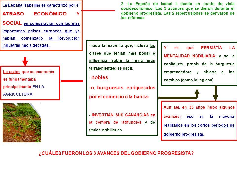 La España isabelina se caracterizó por el ATRASO ECONÓMICO Y SOCIAL en comparación con los más importantes países europeos que ya habían comenzado la