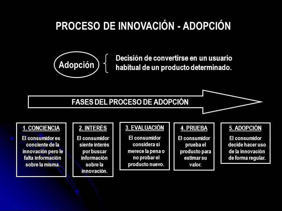 Adopción Decisión de convertirse en un usuario habitual de un producto determinado. 1. CONCIENCIA El consumidor es conciente de la innovación pero le