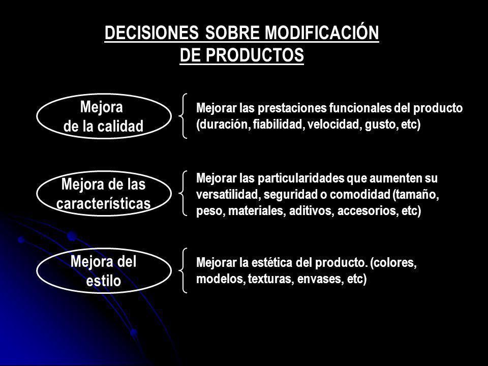 Mejora de la calidad Mejora de las características Mejora del estilo Mejorar las prestaciones funcionales del producto (duración, fiabilidad, velocida