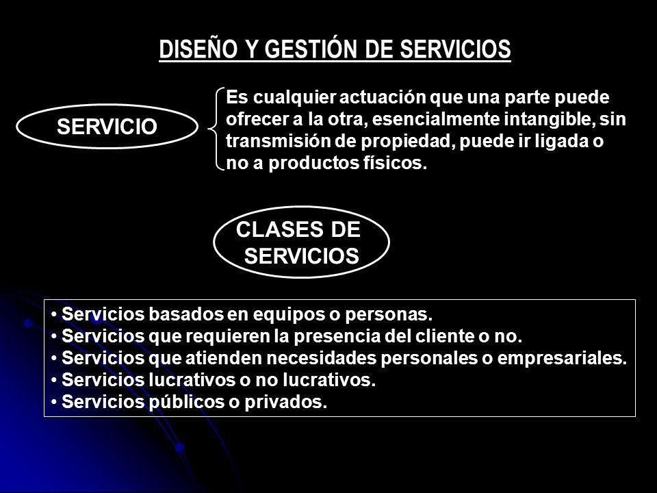 SERVICIO Es cualquier actuación que una parte puede ofrecer a la otra, esencialmente intangible, sin transmisión de propiedad, puede ir ligada o no a
