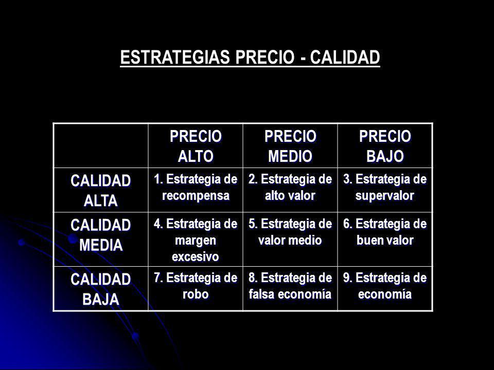 PRECIO ALTO PRECIO MEDIO PRECIO BAJO CALIDAD ALTA 1. Estrategia de recompensa 2. Estrategia de alto valor 3. Estrategia de supervalor CALIDAD MEDIA 4.