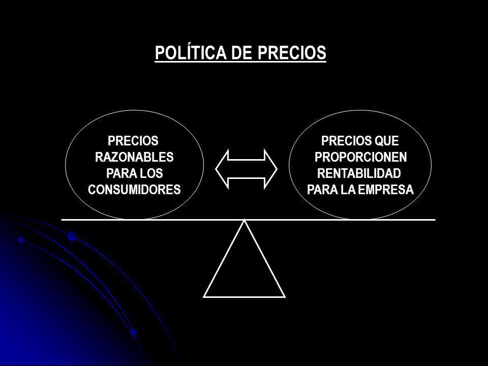 PRECIOS RAZONABLES PARA LOS CONSUMIDORES PRECIOS QUE PROPORCIONEN RENTABILIDAD PARA LA EMPRESA POLÍTICA DE PRECIOS