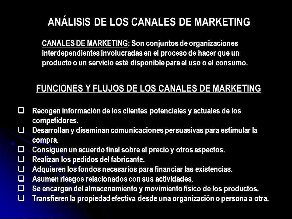 CANALES DE MARKETING: Son conjuntos de organizaciones interdependientes involucradas en el proceso de hacer que un producto o un servicio esté disponi