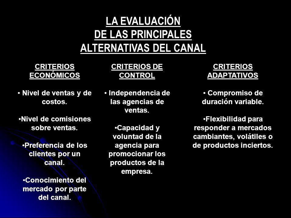 LA EVALUACIÓN DE LAS PRINCIPALES ALTERNATIVAS DEL CANAL CRITERIOS ECONÓMICOS Nivel de ventas y de costos. Nivel de comisiones sobre ventas. Preferenci