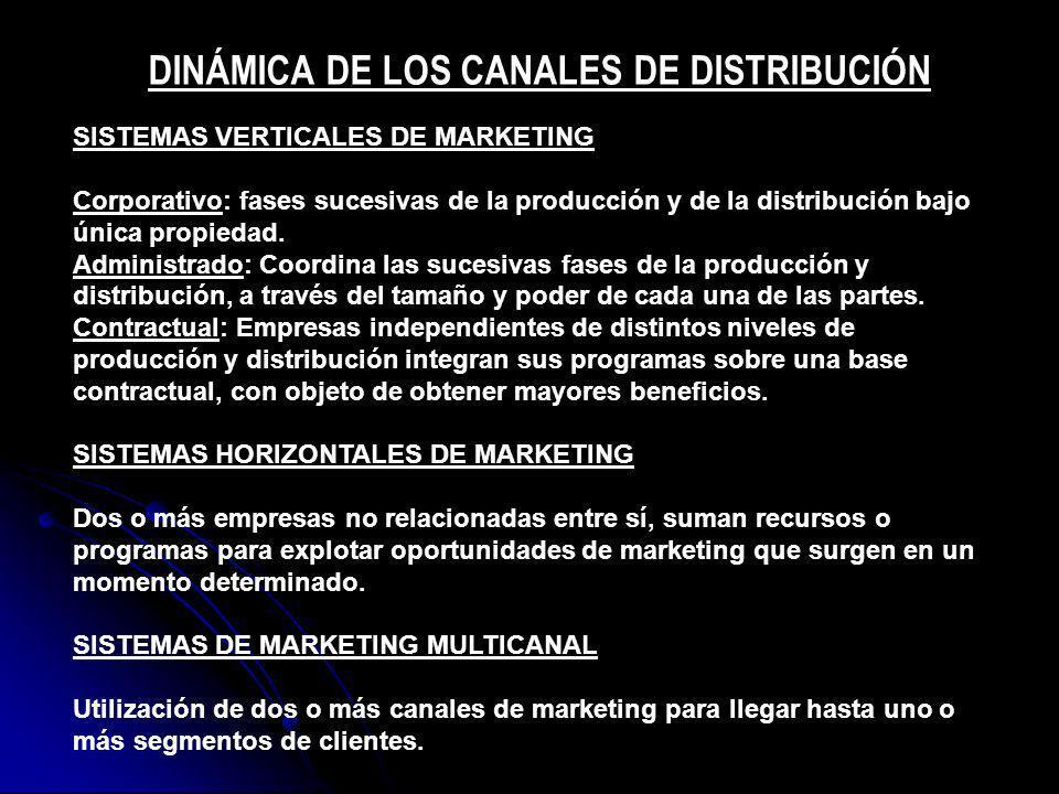 DINÁMICA DE LOS CANALES DE DISTRIBUCIÓN SISTEMAS VERTICALES DE MARKETING Corporativo: fases sucesivas de la producción y de la distribución bajo única