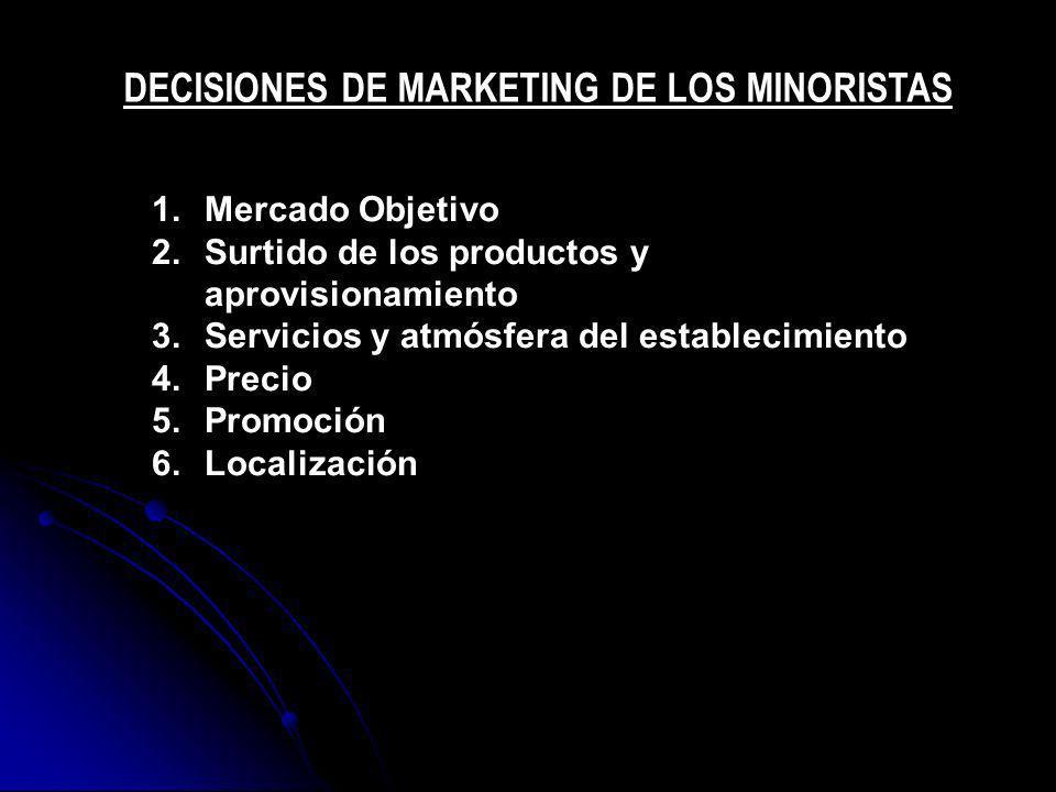 DECISIONES DE MARKETING DE LOS MINORISTAS 1.Mercado Objetivo 2.Surtido de los productos y aprovisionamiento 3.Servicios y atmósfera del establecimient