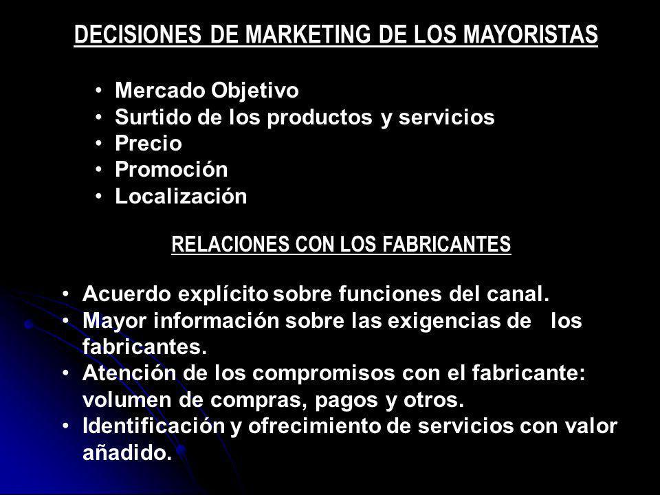 DECISIONES DE MARKETING DE LOS MAYORISTAS Mercado Objetivo Surtido de los productos y servicios Precio Promoción Localización RELACIONES CON LOS FABRI