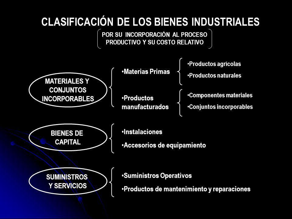 1.Supervivencia 2.Maximización de los beneficios 3.Maximización de la cuota de mercado 4.Máximo desnatado del mercado 5.Liderazgo en la calidad del producto.