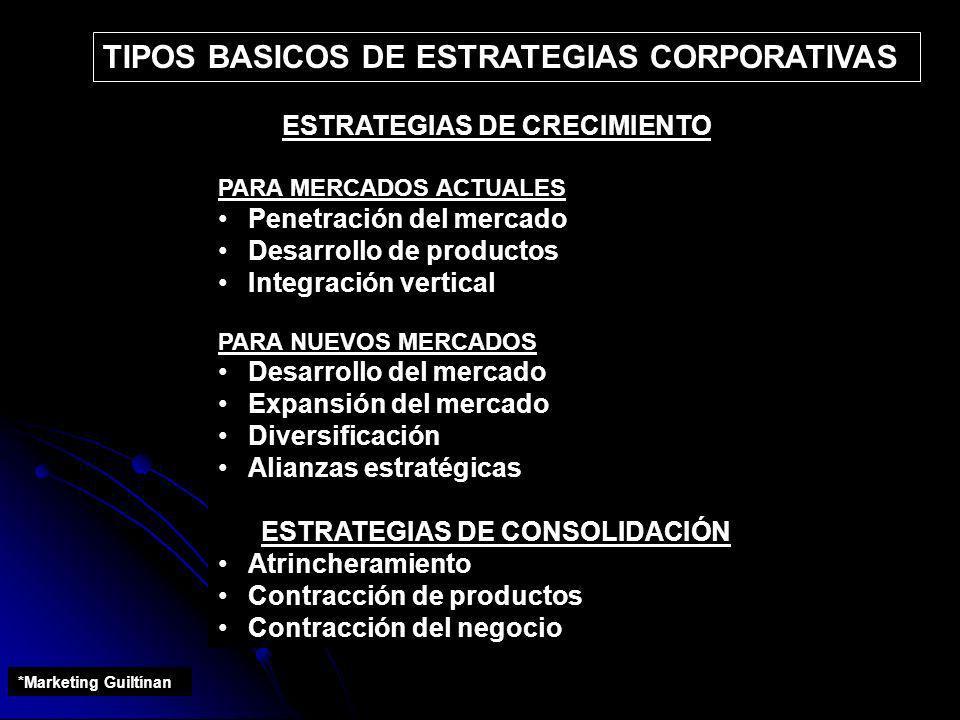 ESTRATEGIAS DE CRECIMIENTO PARA MERCADOS ACTUALES Penetración del mercado Desarrollo de productos Integración vertical PARA NUEVOS MERCADOS Desarrollo