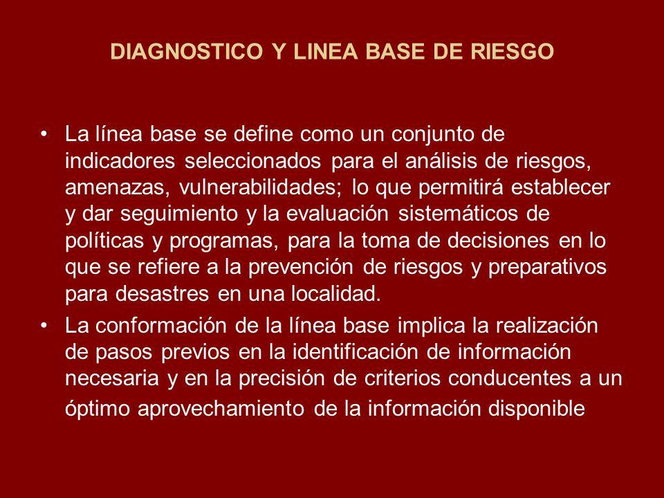 DIAGNOSTICO Y LINEA BASE DE RIESGO La línea base se define como un conjunto de indicadores seleccionados para el análisis de riesgos, amenazas, vulner