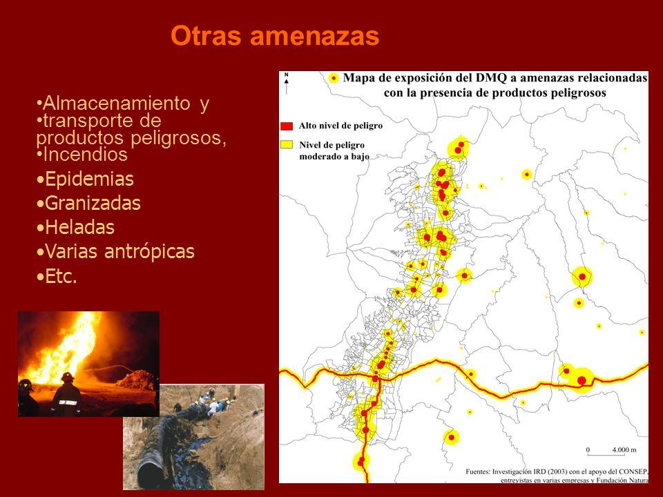 Otras amenazas Almacenamiento y transporte de productos peligrosos, Incendios Epidemias Granizadas Heladas Varias antrópicas Etc.