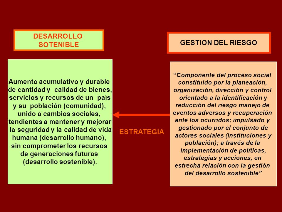 PRINCIPALES AMENAZAS, VULNERABILIDADES Y CAPACIDADES EN EL ECUADOR Fuente: Libro Amenazas, Vulnerabilidades, Capacidades y Riesgos en el Ecuador, COOPI, IRD, OXFAM, 2003