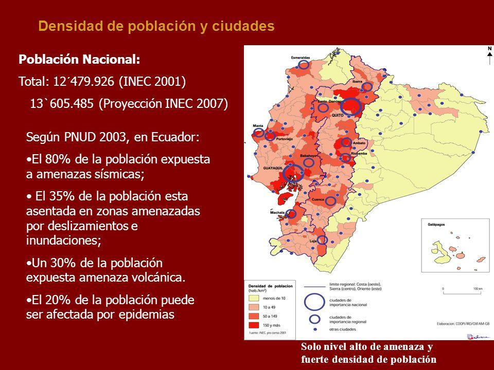 Densidad de población y ciudades Solo nivel alto de amenaza y fuerte densidad de población Población Nacional: Total: 12´479.926 (INEC 2001) 13`605.48