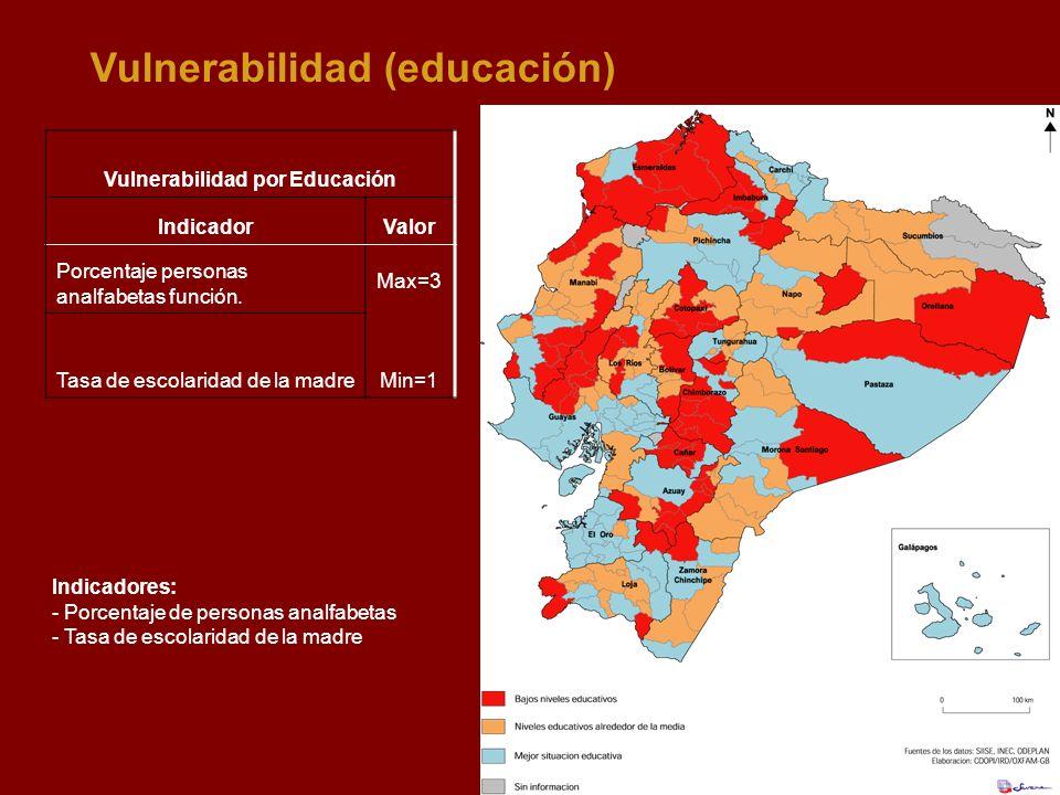 Vulnerabilidad (educación) Indicadores: - Porcentaje de personas analfabetas - Tasa de escolaridad de la madre Vulnerabilidad por Educación IndicadorV