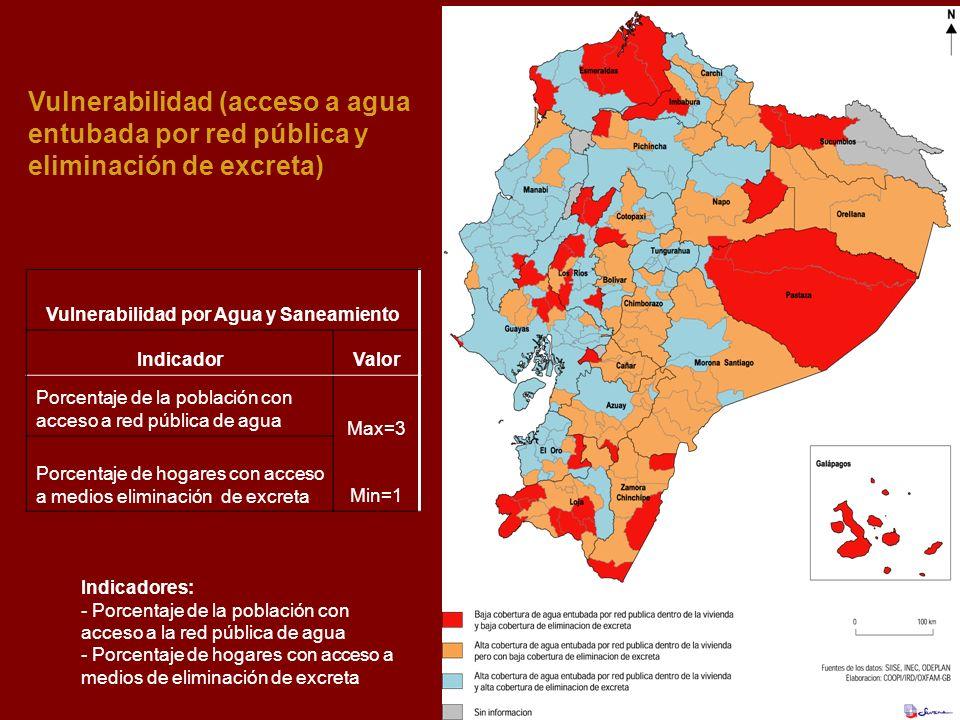 Vulnerabilidad (acceso a agua entubada por red pública y eliminación de excreta) Indicadores: - Porcentaje de la población con acceso a la red pública